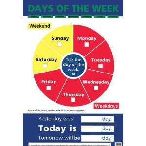 Days of the Week Chart Laminated Poster (Early Learning