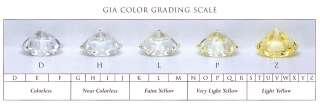 00 Cttw F/VS1 Round Brilliant Diamond Stud Earrings 14K White Gold